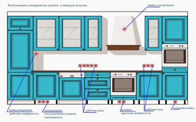 Как правильно расположить электрические розетки на кухне